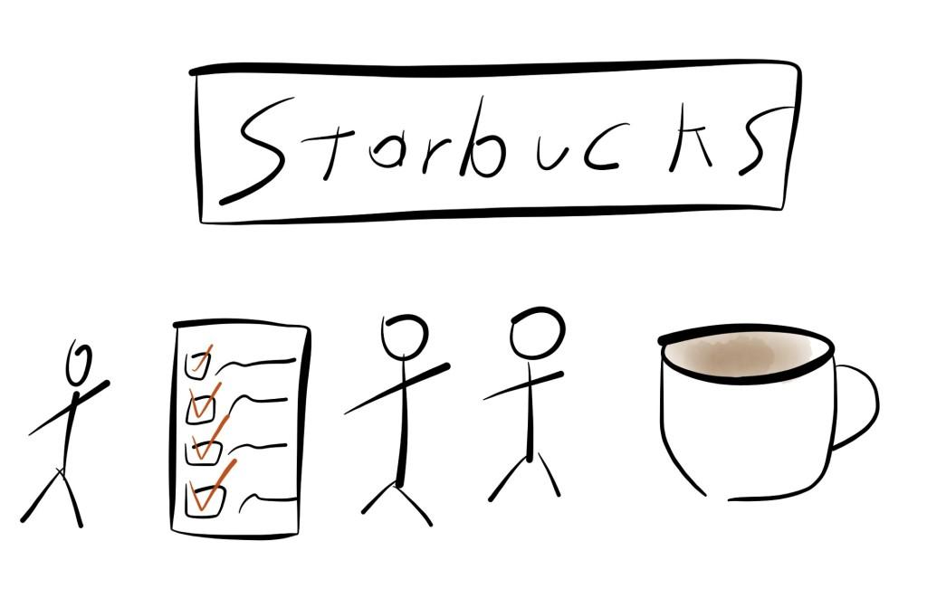 Operation Starbucks